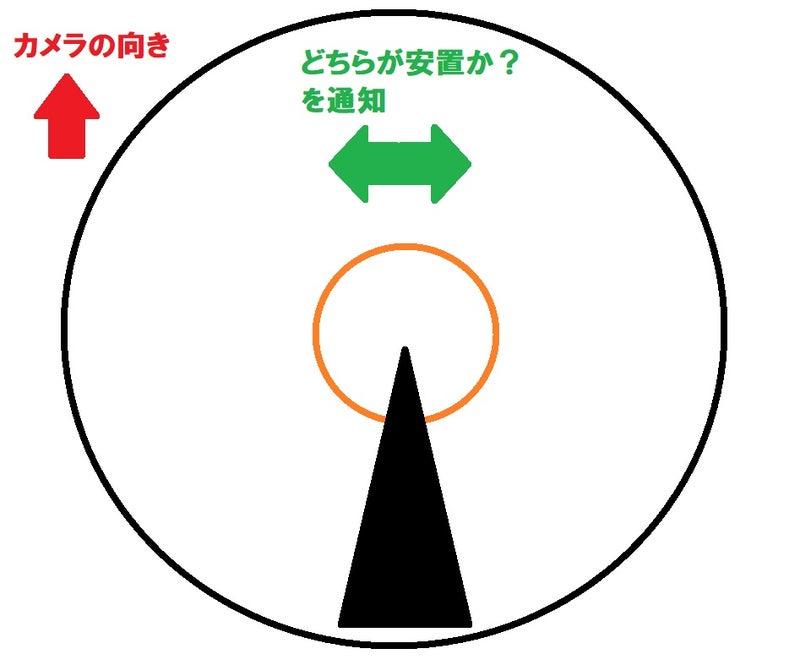タイムライン 零式二層 【FF14】エデン零式再生編2層の攻略 マクロ ゲームエイト