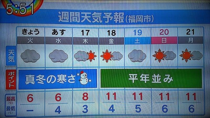 北九州 明日 の 天気 北九州市の10日間天気(6時間ごと)