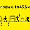 なんと!福岡市天神から遠賀郡まで歩いたスタッフがいた!の画像