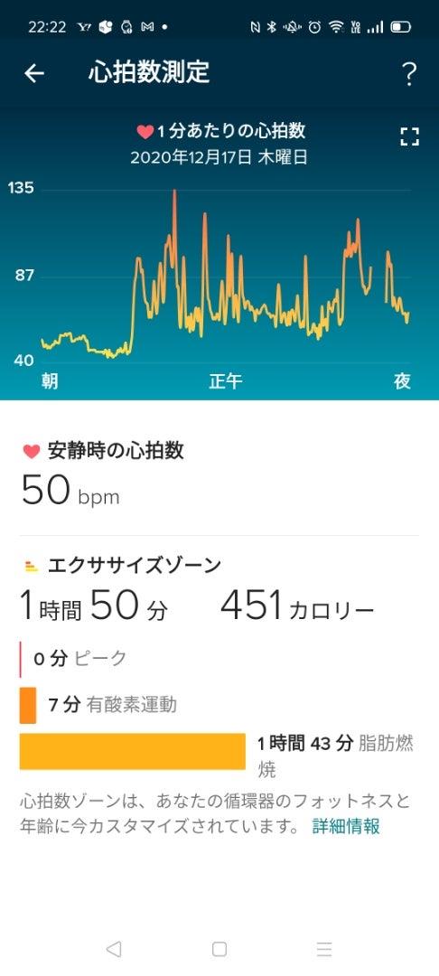 数 測定 心拍 心拍数(heart rate:HR)と脈拍数(pulse