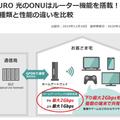 USBメモリー収集家のブログ