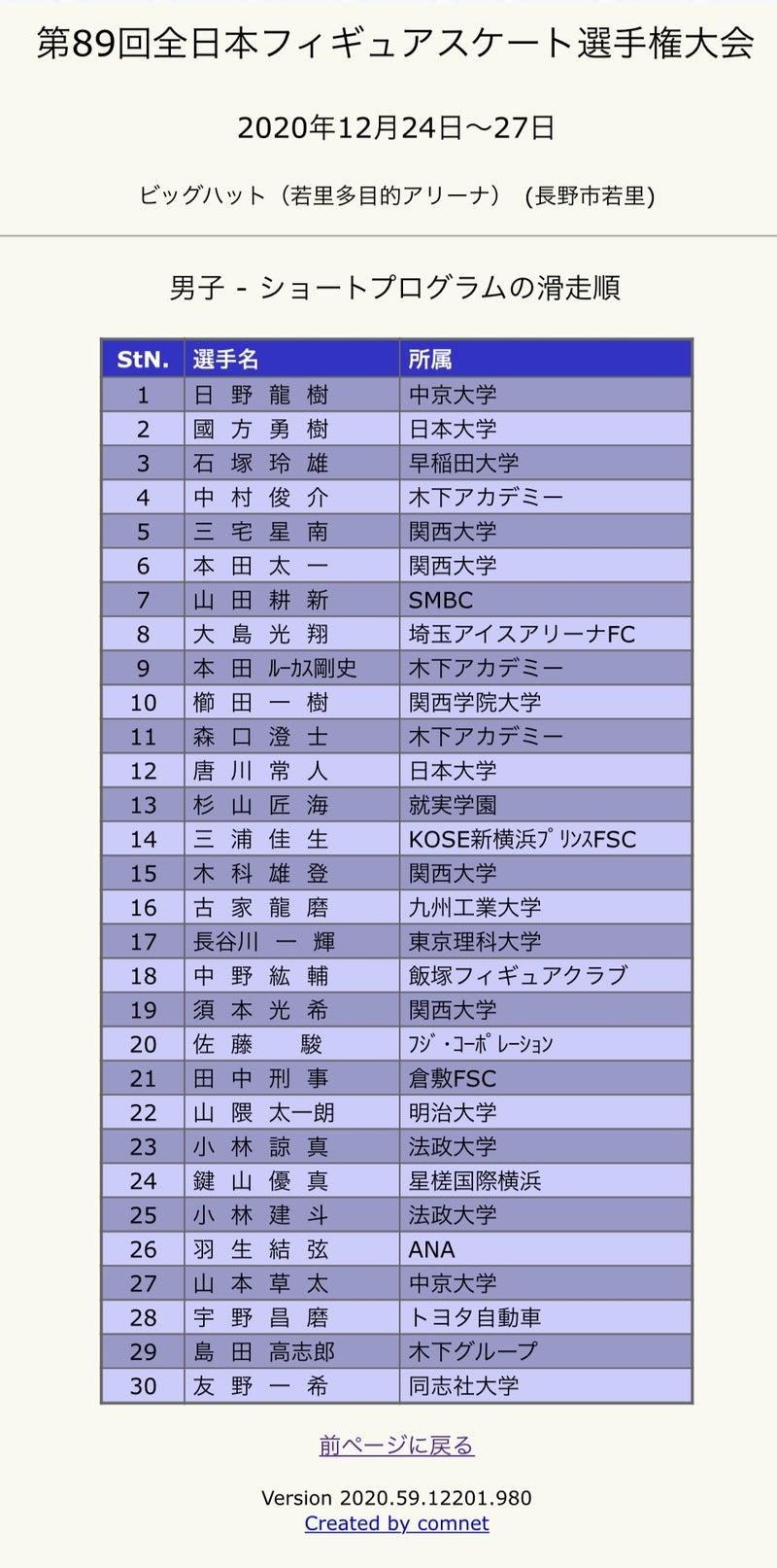 全日本 フィギュア 男子 滑走 順