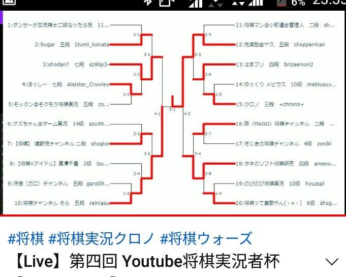 実況 チャンネル クロノ 将棋