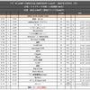 1/5(火)アイドルCAMP~SPECIAL EDITION~vol.57 川崎クラブチッタの画像