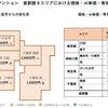 ◆首都圏における「中古マンション」の価格動向(2020年11月)【アットホーム調査】の画像