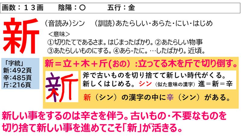 の 13 漢字 画