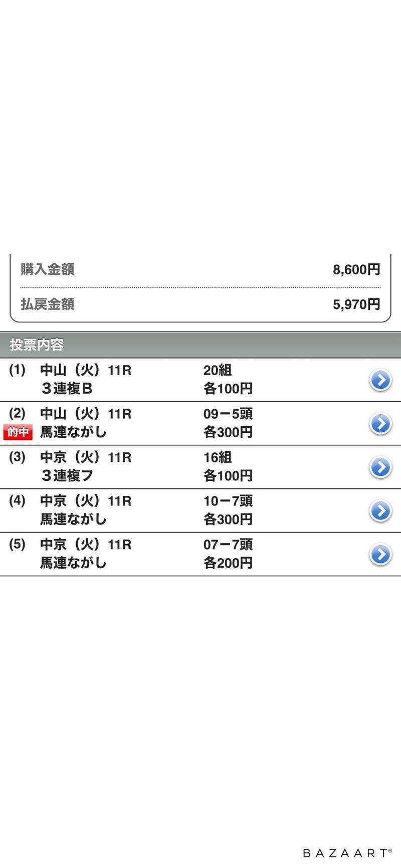 払い戻し 結果 京都 競馬