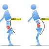 【情報】スキーヤーの腰痛改善に必要な考え方の画像