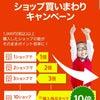 帝石200株売り、JALUX、リテールP買い戻し♪の画像