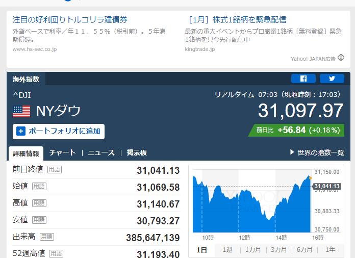 Ny ダウ 平均 株価 リアルタイム