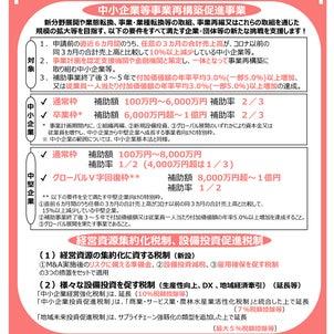 中小企業支援策①【事業再構築補助金】の画像