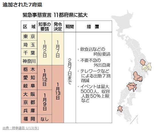 週間 天気 石川