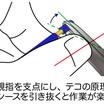 鋏によるワイヤーストリップの方法