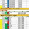 1/20【新型コロナウイルス】宮城県感染者情報(45名確認 3048-3092)の画像