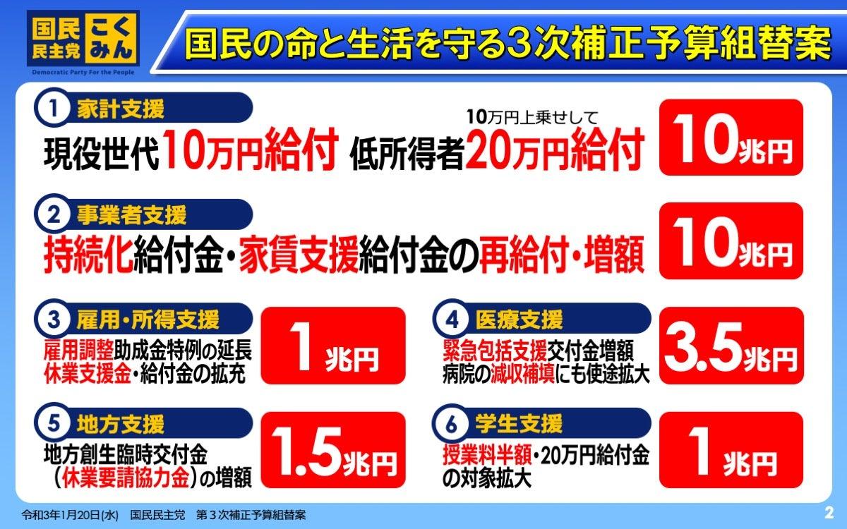 万 円 給付 10 再