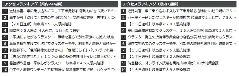 競馬 新聞 笠松 「内部情報」で馬券購入疑い 笠松競馬の調教師と騎手:朝日新聞デジタル