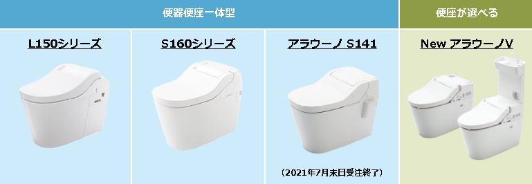 Panasonicトイレ