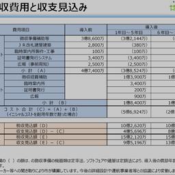 画像 増税の前にやるべきことがある!宮島訪問税 イニシャルコスト4億7400万円!!! の記事より 1つ目