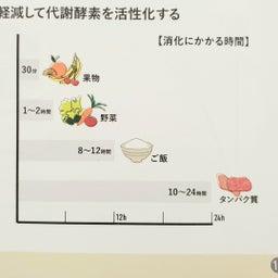 画像 ゆるファス最終日!回復食と、これからの日常の食事法 の記事より 6つ目