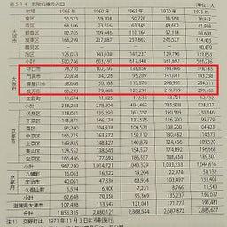 画像 多扉車の元祖「京阪電車5000系」ラストランへ向かって〜その17 の記事より 8つ目