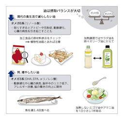 画像 ゆるファス最終日!回復食と、これからの日常の食事法 の記事より 10つ目