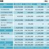 船橋市の令和3年度予算案における注目事業のご紹介の画像