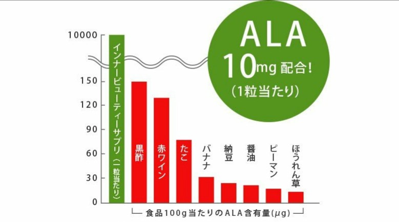 酸 アミノレブリン