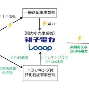 銚子市、ゼロカーボンシティを表明の画像
