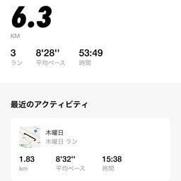 画像 2月のランニング走行距離実績6.3キロ/目標50キロ の記事より