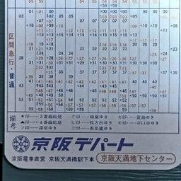 画像 多扉車の元祖「京阪電車5000系」ラストランへ向かって〜その17 の記事より 17つ目