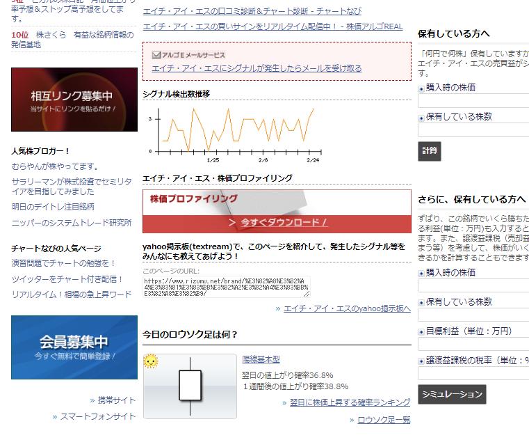 アイ 掲示板 エイチ エス 株価 エイチ・アイ・エス (9603)