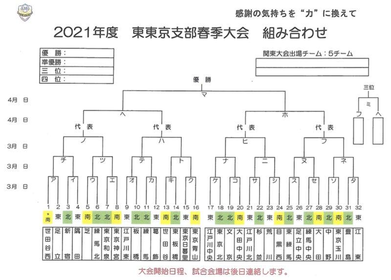 2021年 シニアリーグ 関東連盟春季大会 東東京支部 トーナメント表 ...
