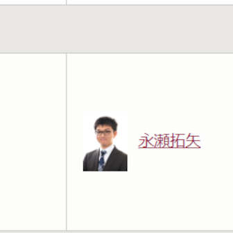 将棋大賞的今週の見どころ : 3/1-6