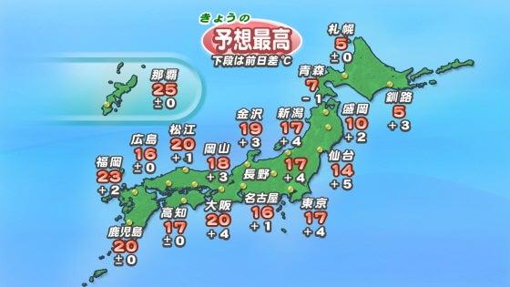 名古屋 洗濯 指数