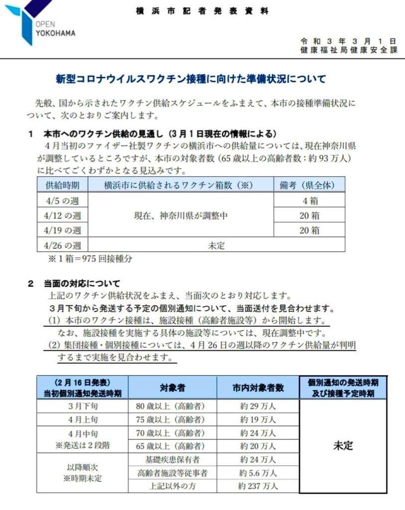 横浜市のワクチン接種の準備状況が変わりました。個別通知の発送時期 ...