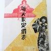 昭和14年の雛人形カタログの画像