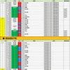 3/4【新型コロナウイルス】宮城県感染者情報(22名確認 3683-3704)の画像