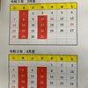 3月、4月の営業カレンダーの画像