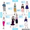 【顔タイプ診断】似合うファッションテイストがわかる!今話題の「顔タイプ診断」って?の画像