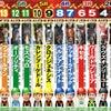 2021年『阪神大賞典』『スプリングS』の画像