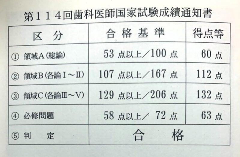 医師 国家 試験 114