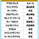 天皇賞春2021予想(追い切り&出走予定馬)の記事画像