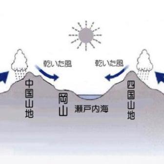 SAPIX社会の雨温図問題を理科の知識と融合させる