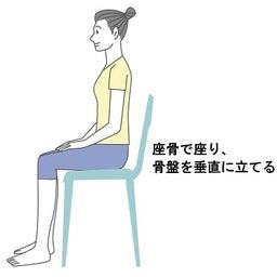 ただし座り方