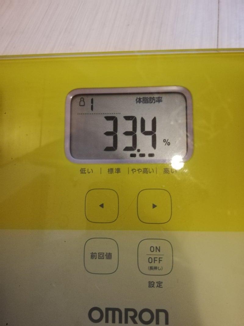 前日 体重 測定