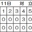 2021年4月11日  対 A戦 立教大学 B戦 順天堂大学
