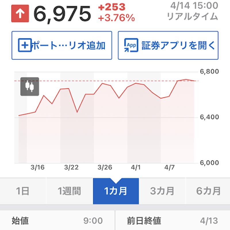富士 ゼロックス 株価