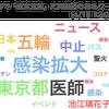 東京オリ・パラ開催へ向けた覚悟の画像