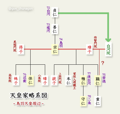 MY「後白河天皇」人物考 | ☆権中納言の歴史語り☆