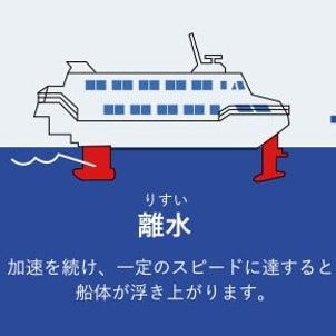 第52回 ~6畳1間と200トンの関係~東京諸島や船の魅力や穴場スポットを紹介する島トクナビの画像